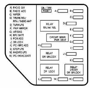 Oldsmobile Alero  2000  - Fuse Box Diagram