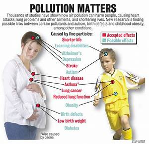 Air Pollution Archives - AirBetter.org