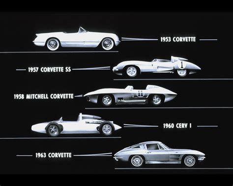 History Of The Chevy Corvette by Chevrolet Corvette Mitchell Sting Race Car 1958 1961