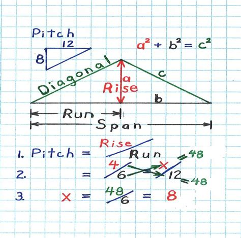 Dachneigung Berechnen Pultdach by How To Calculate Roof Square Footage What S My Roof Area