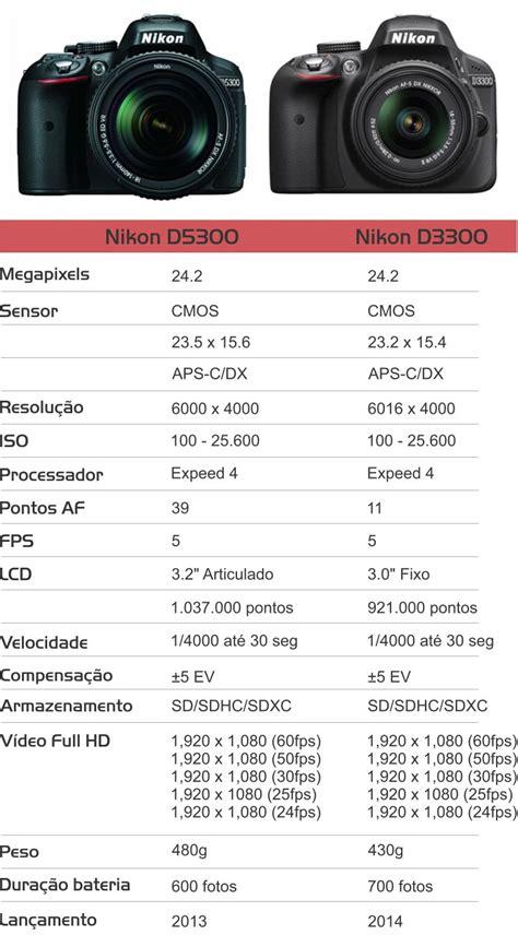Nikon d5300 baixar de firmware 1 02