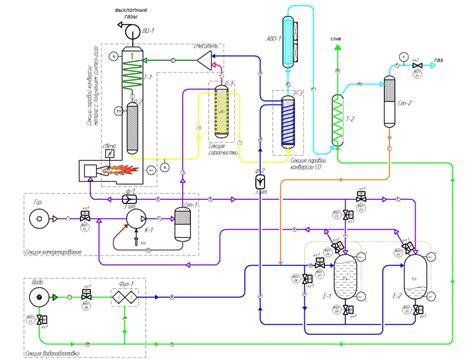 Газогенераторные электростанции для дома на природном газе