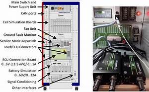 Hils Test Bench  Dspace Setup  Left  And Commercial Bms Unit Under Test