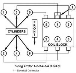 2010 dodge avenger vin solved what is the spark firing order for 3 3 v6 fixya
