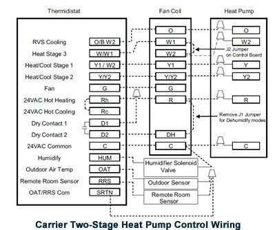 2 Stage Thermostat Wiring Diagram by Honeywell Heat Thermostat Troubleshooting Two Stage