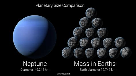 Neptune's Moons by Size - Pics about space