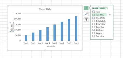 How To Label Chart Axes In Excel