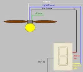 similiar hampton bay fan installation diagram keywords fan light switch wiring diagram on hampton bay fan switch wire