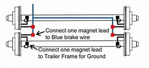 How To Wire Electric Brakes On A Tandem Axle Trailer