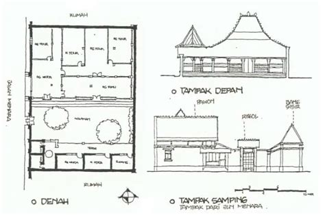 arsitektur vernakular indonesia rumah tradisional kudus