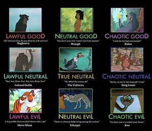 28 best Character Alignment Charts images on Pinterest ...