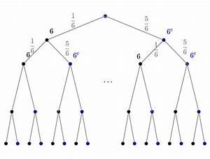 Bernoulli Kette N Berechnen : bernoulli experimente und die binomialverteilung ~ Themetempest.com Abrechnung