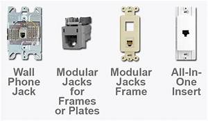 Information On Telephone Jack Switch Plates