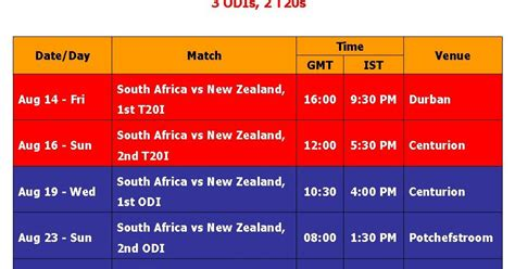 South Africa Vs New Zealand 2015 Schedule & Time Table Susunan Flowchart Proses Pembuatan Aluminium Produksi Kayu Lapis Pemberian Kredit If Majemuk Of Nested Statement In C Circular Flow Chart Powerpoint Template To Check A Number Is Palindrome Or Not Accounting Process