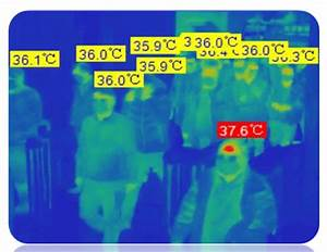 Using Guide Ir Fever Systems For Detecting Human
