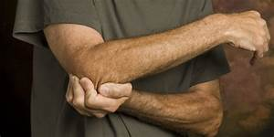 Tennis Elbow Physiotherapy Clinic Eccentric Exercises