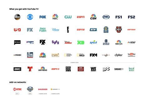 Tv Channels Tv Photos Price Channels And Launch Date