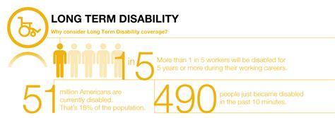 state farm disability claim form life and disability insurance quotes ideasplataforma