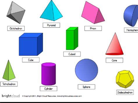 Art, Math, 3d Shapes, 2d Shapes