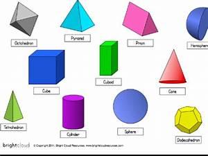 Best Photos of All 3D Shapes - 2D & 3D Shapes, All 3D ...