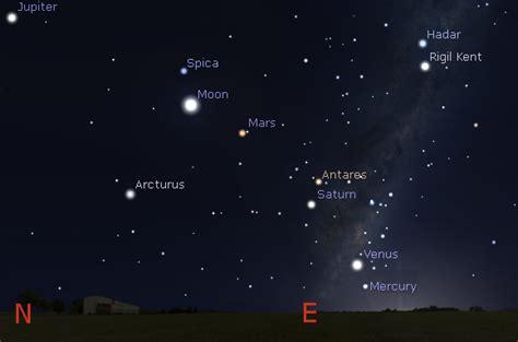 Meteor Shower Jan 3 by How To Spot Mercury Venus Mars Jupiter And Saturn In