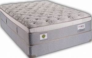 top 10 most famous best mattress brands in india in 2018 With best mattress topper brands