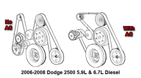 Dodge Engine Diagram For 5 7 by 2006 2008 Dodge 2500 5 9l And 6 7l Diesel Serpentine Belt