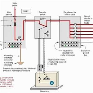 Transfer Switch Wiring Diagram Manual