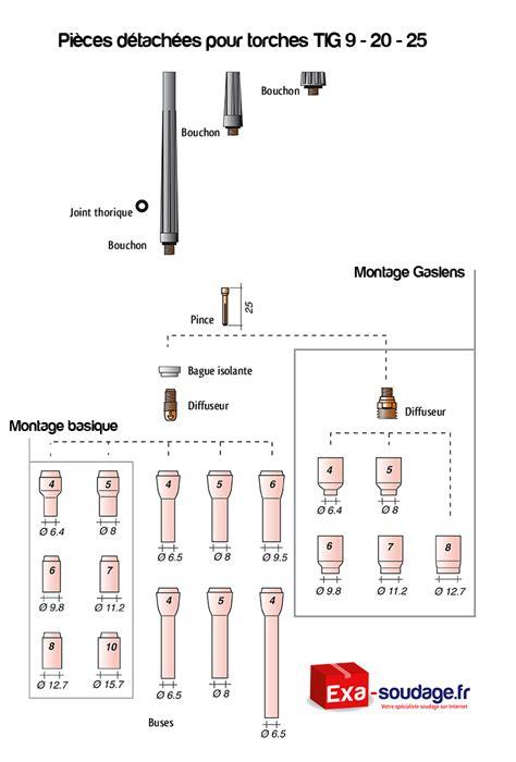buse c 233 ramique pour torche tig 9 20 et 25 exa soudage
