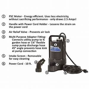 Manual Utility Pump 1  3 Hp