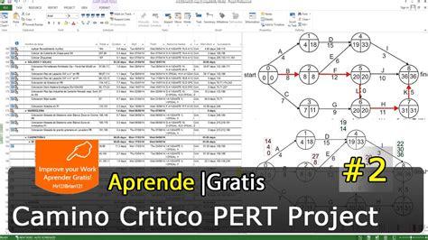 microsoft project  tutorial basico starter  metodo