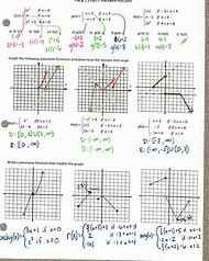 Best Piecewise Functions - ideas and images on Bing | Find what you ...