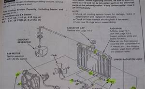 20 Fresh 1991 Acura Integra Wiring Diagram