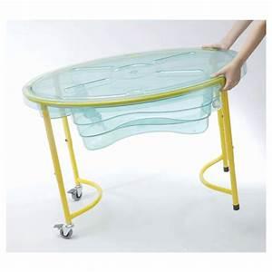 Sand Wasser Spieltisch : weplay kt2001 00c mobiler sand wasser spieltisch mit ~ Whattoseeinmadrid.com Haus und Dekorationen
