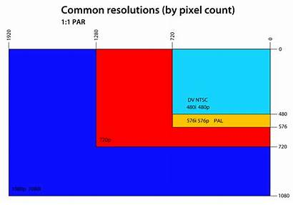 Common Resolutions Svg Commons Pixels Wikimedia 1500