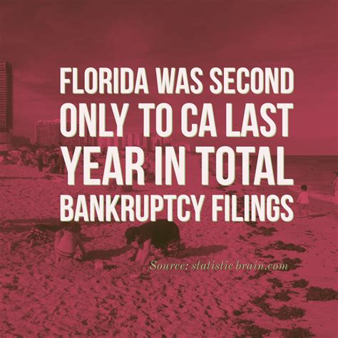 Bankruptcy Statistics Total Filings Florida  Dion R. Cornerstone Properties Hawaii. Small Group Health Insurance Texas. University Of District Of Columbia. Professional Cleaning Tools Texas Work Comp. How Do I Get Medicare Part D. Diversify Your Portfolio Data Entry Companies. Best Shares To Buy Now Tools For Presentation. Internet Marketing Franchises