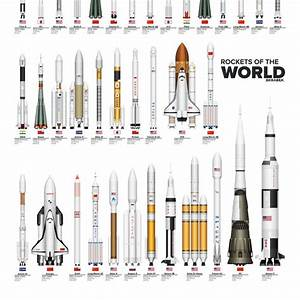 The Chart Shows the Size of All Our Space Rockets