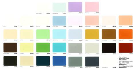 Berger Colour Chart