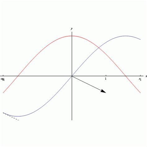 dispense meccanica razionale catalogo di appunti e dispense free di matematica e fisica
