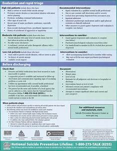 Evaluation Of An Emergency Department Educational Campaign For Recognition Of Suicidal Patients