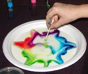 teaching science  lynda milk food coloring dish