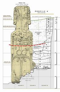 Mystery Of Easter Island U2019s Moai  Unearthing The Meaning Of
