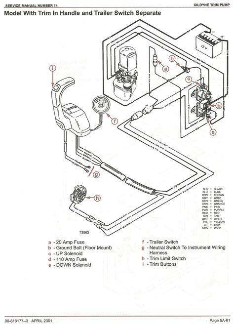 Mercruiser Powe Tilt Trim Works Fine For The Down