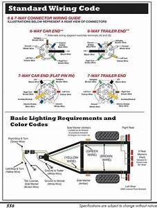 Trailer Wiring Diagram 7 Plug