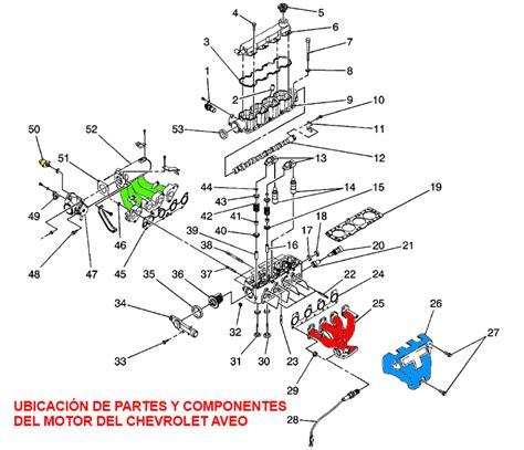 diagrama de ubicaci 243 n de partes y componentes motor chevrolet aveo carroceria de