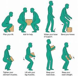 Pin On Body Mechanics  U0026 Posture