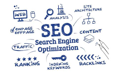 Search Engine Optimization And Seo by Cogentseo Search Engine Optimisation Company