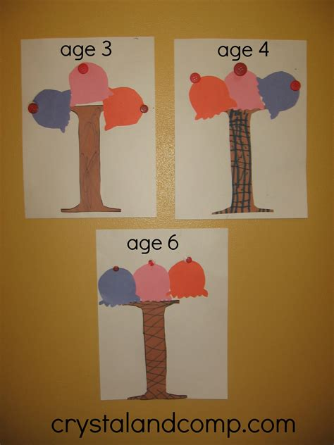 alphabet activities for preschoolers i is for craft 603 | I is for ice cream 7