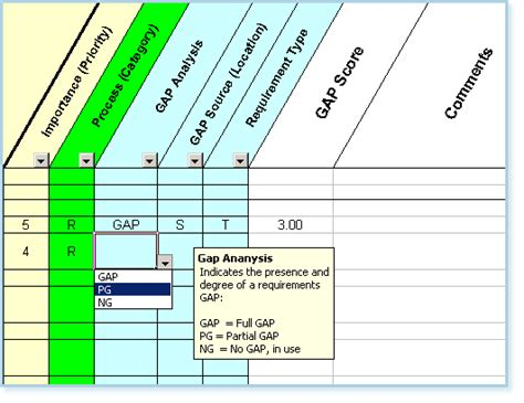 code of practice templates for an it industry exles of gap analysis flow chart elegant requirements