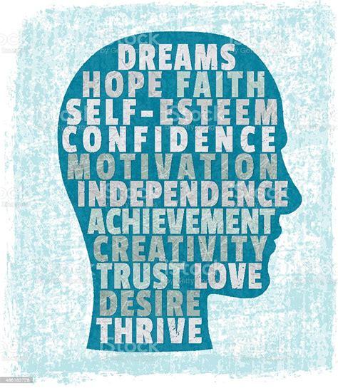 Human Mind Positive Thoughts Motivation Inspiration Stock ...